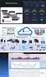 Læs mere om ADISRA Scada software
